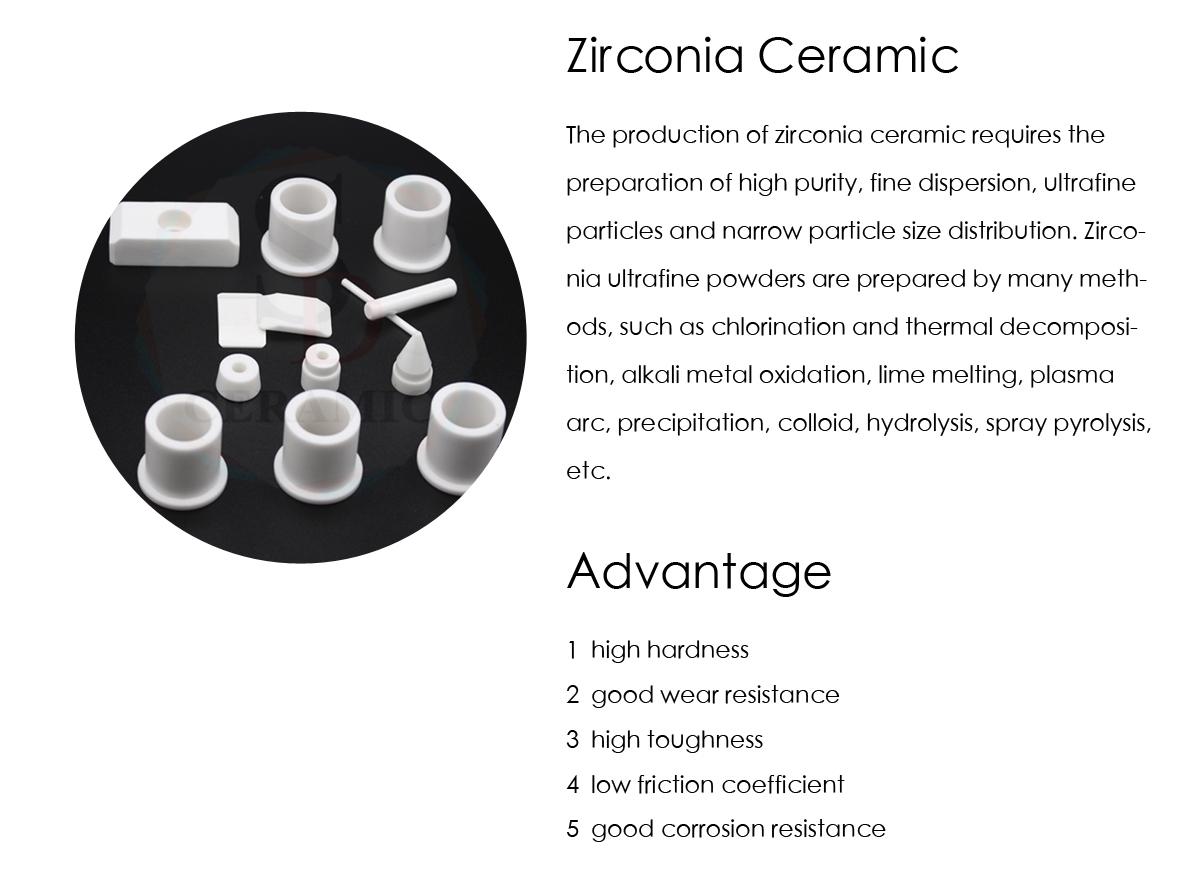 Custom Yttria Stabilized Zirconia Zro2 Ceramic Tube